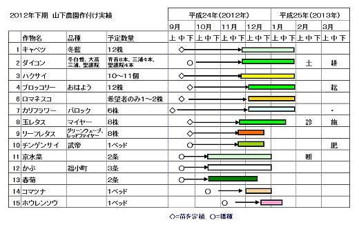 2012作付実績.jpg
