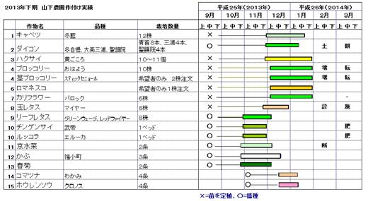 2013下期jpg.png